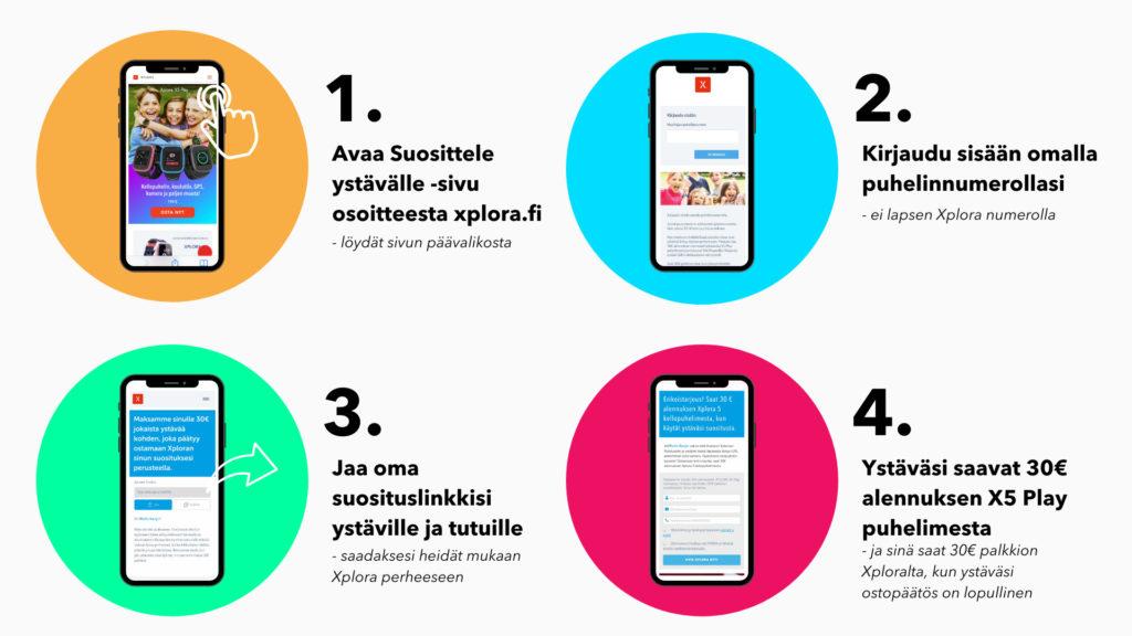 Suosittele Xploraa osoitteessa minunsivu.xplora.fi